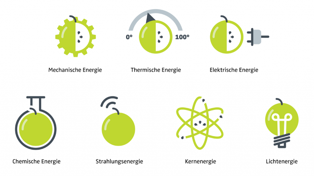 Nett Mechanische Schematische Symbole Ideen - Der Schaltplan ...